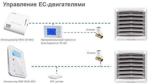 Управление для Volcano mini EC