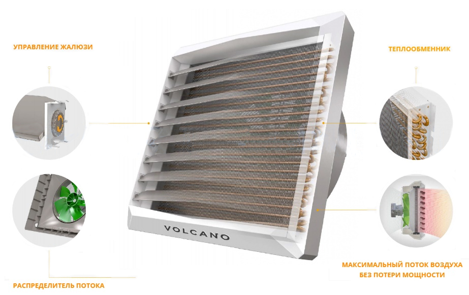 Тепловентилятор Volcano VR3