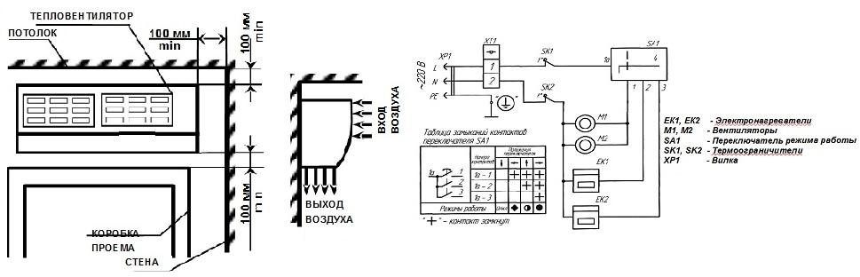 Тепловая завеса тропик схема подключения фото 722