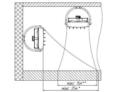 Дальность струи Ballu BHP-W3-25-LN