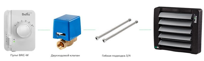 Комплект для точной регулировки температуры Ballu BHP-W3-25-LN