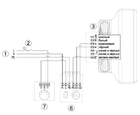 Схема подключения тепловентилятора Reventon Farmer HCF IP65 с регулятором HC и комнатным термостатом