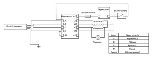 электрическая схема конвектора ЭКСП 2 трехфазная