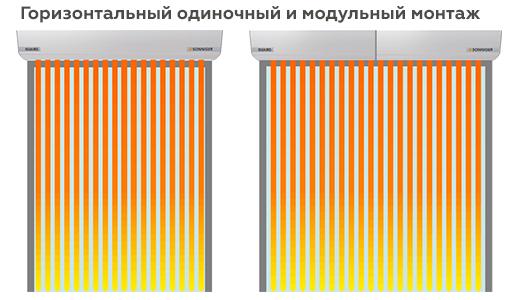 Горизонтальный монтаж завесы Guard 200E