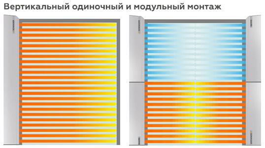 Вертикальный монтаж завесы Guard 200E