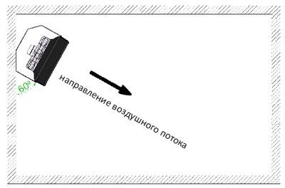 Настенный монтаж Reventon Farmer HCF IP65 под углом 60 С