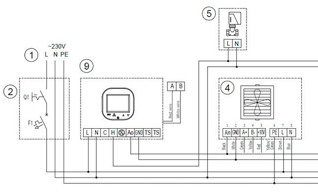 схема подключения водяного тепловентилятора Вулкано к контроллеру HMI HY и клапану с сервоприводом