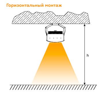Горизонтальная установка Тепломаш КЭВ-16М3W1