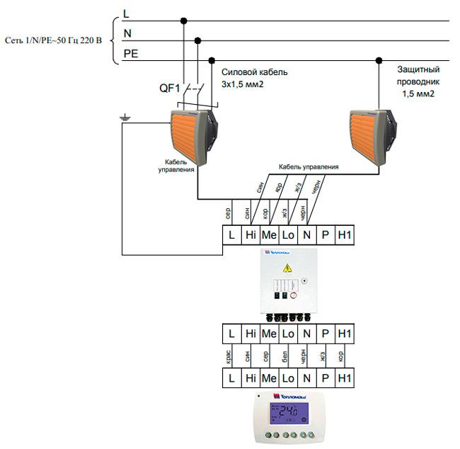 Подключение 2 тепловентиляторов к 1 пульту HL10 через блок ПКУ-W1