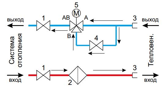 Схема терморегулировки без насоса