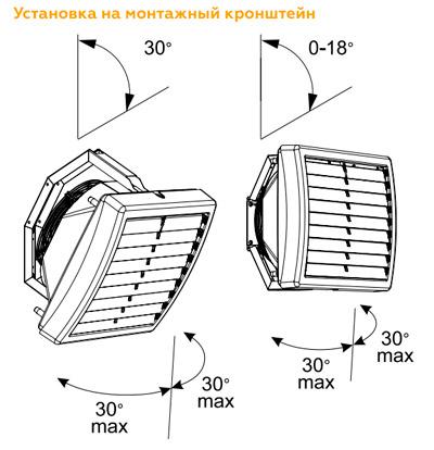Установка на монтажную консоль КЭВ-16М3W1