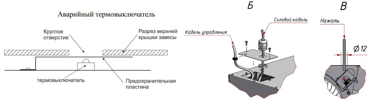 Аварийный термовыключатель