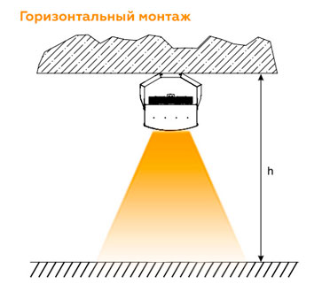 Горизонтальная установка Тепломаш КЭВ-49Т3,5W2