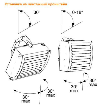 Монтаж на кронштейне Тепломаш КЭВ-25Т3W2