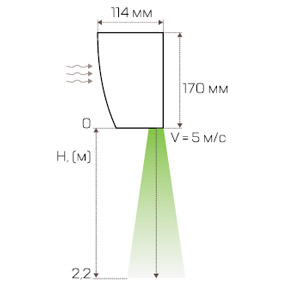 Высота установки Tropik Line А5
