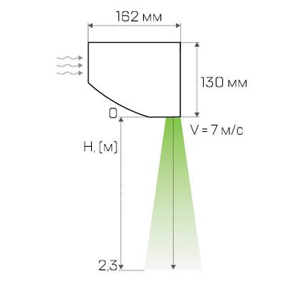 Высота установки тепловой завесы Tropik Line М 6