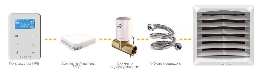 Комплект для точной регулировки температуры Волкано вр3 ес