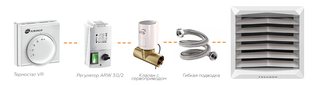 Комплект для точной регулировки температуры Волкано ВР1 АС