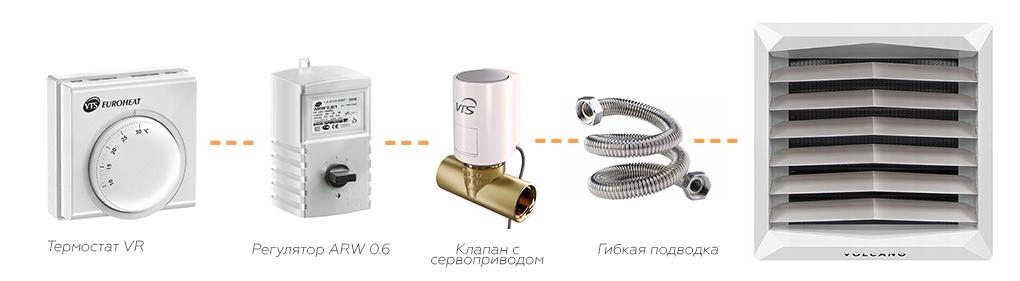Комплект для точной регулировки температуры Волкано ВР мини АС