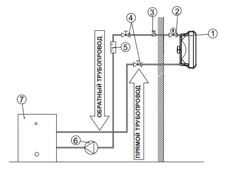 Схема обвязки по воде