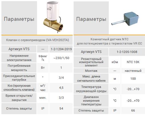 Клапан с сервоприводом и датчик температуры