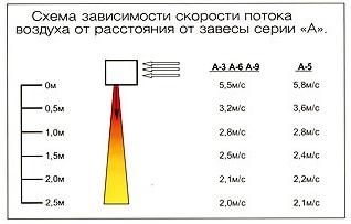 кабель авббшв 4 70
