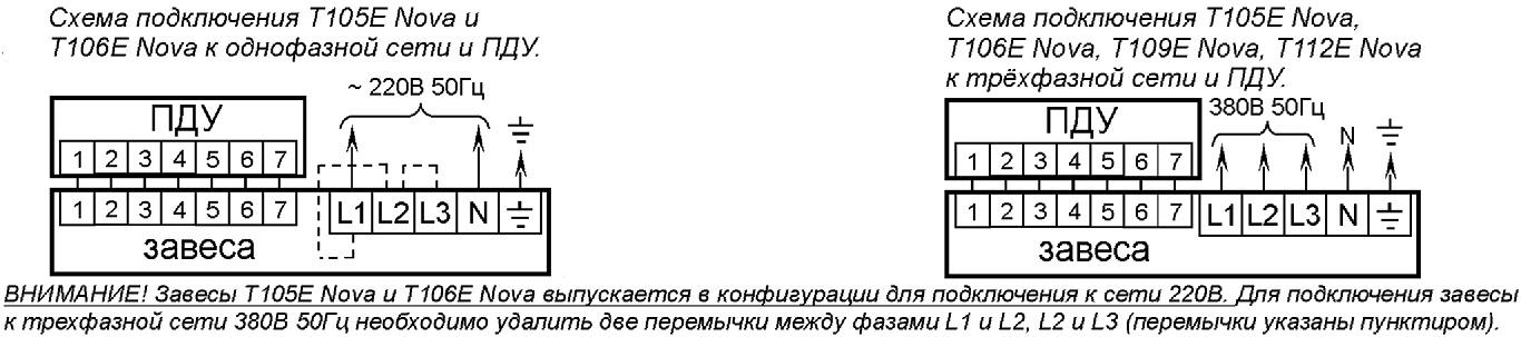 кабель кввгэнг-ls 7х1.5-0.66
