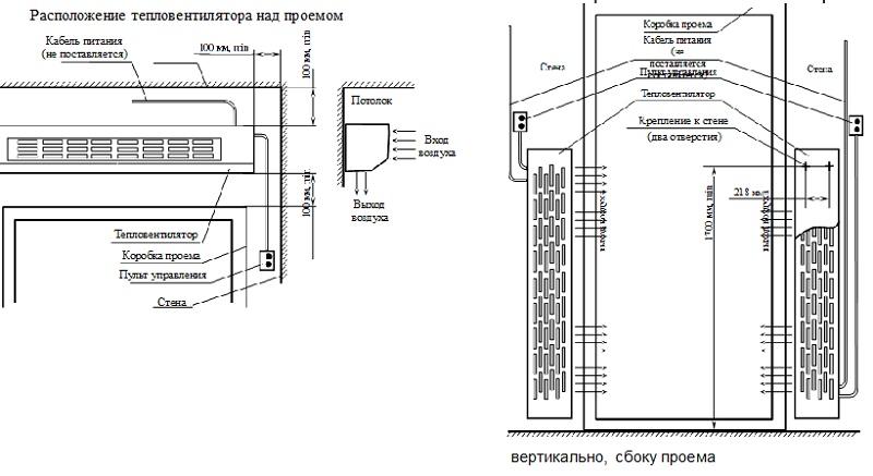 кабель кг 16х2.5